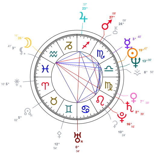 nusrat_fateh_ali_khan_astrology